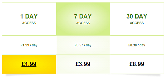 Pay by card for theory test full access